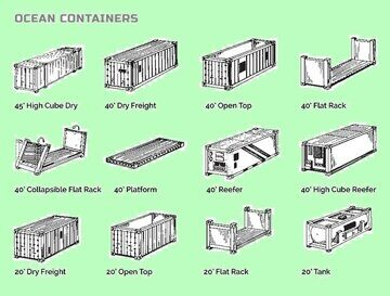 ocean-containers-type